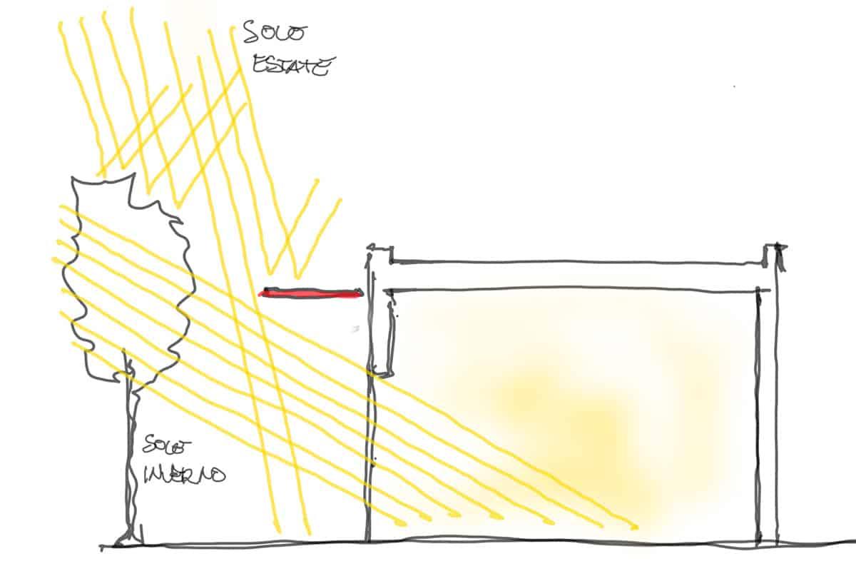 Extra3 Making Of Light Architettura Integrata E Crossover