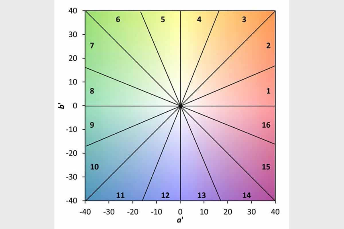 06 Making Of Light Complesso Non Vuol Dire Difficile Tm 30 Bins