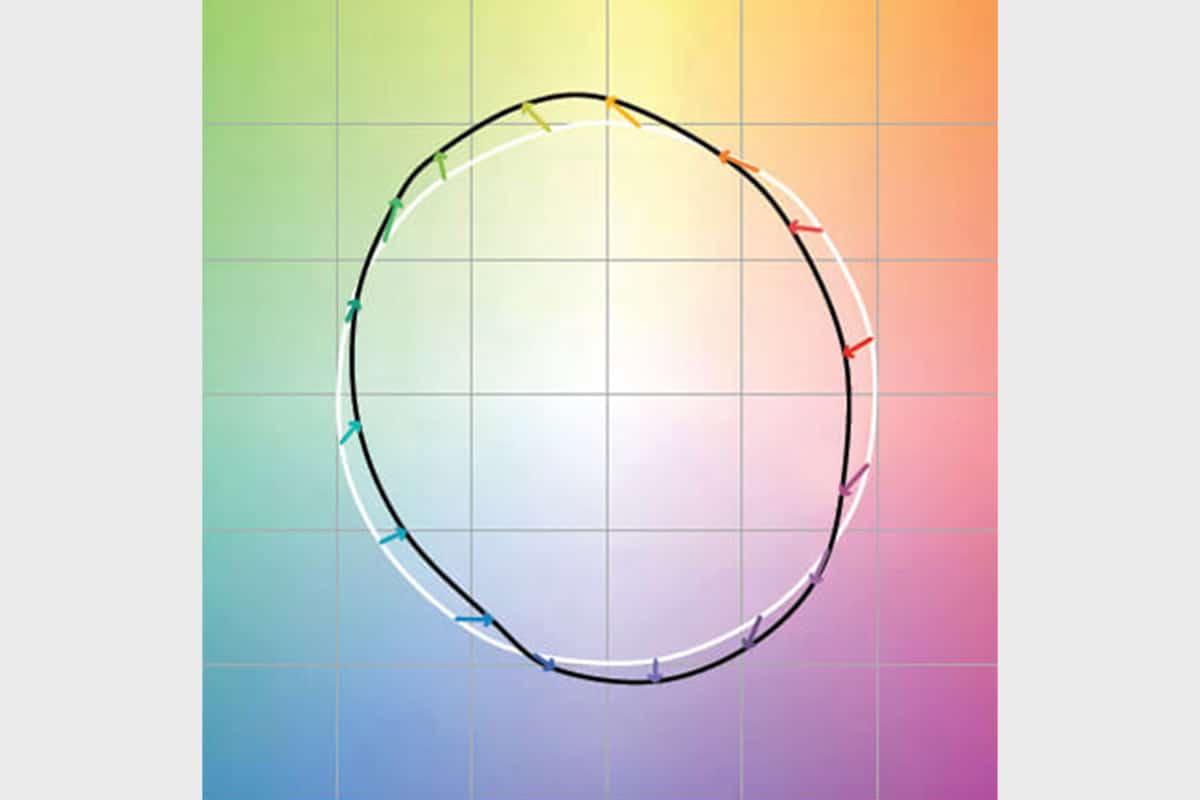07 Making Of Light Complesso Non Vuol Dire Difficile Ledra Technologies Tm30 Color Vector